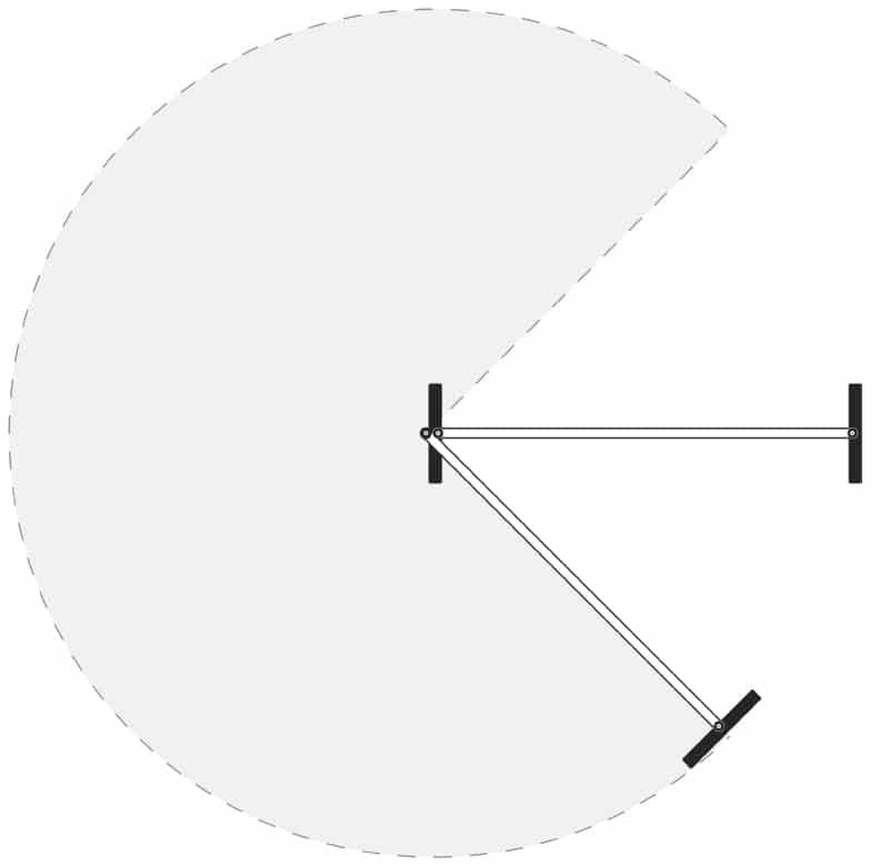 Pannelli forex dimensioni