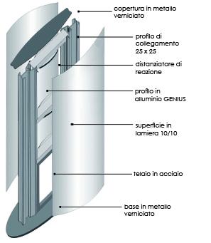 Disegno tecnico struttura totem esterno